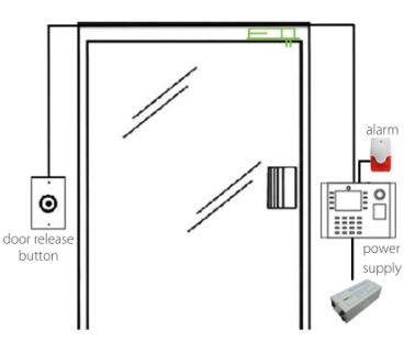 bagian mesin akses kontrol pintu standalone